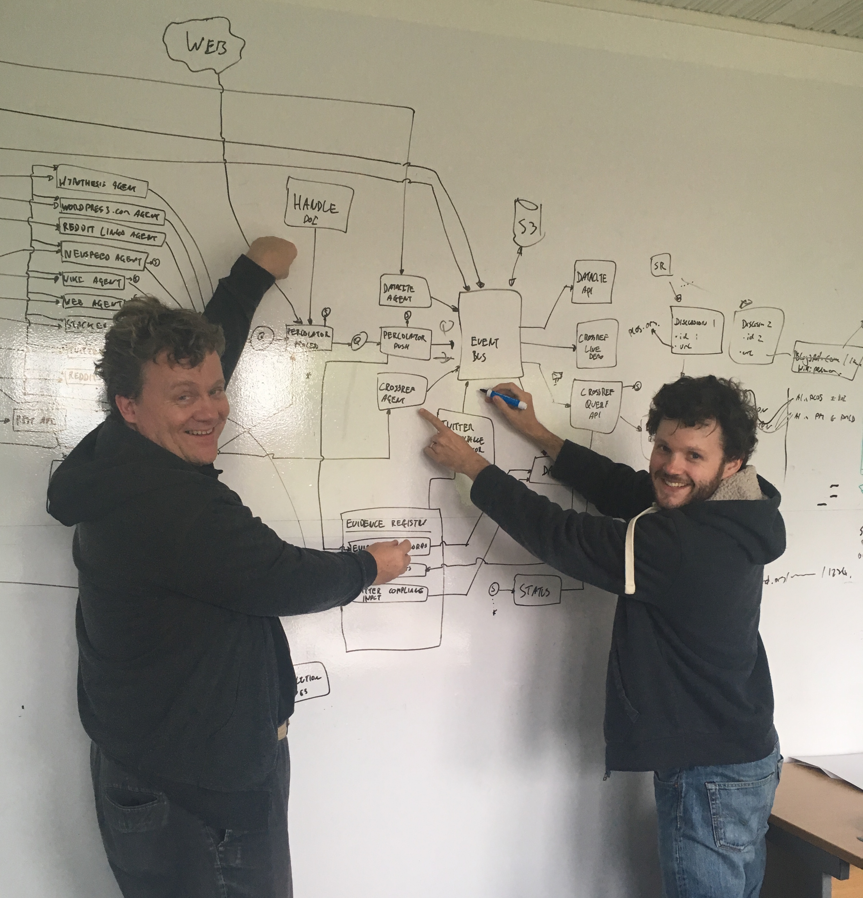 image Martin Fenner and Joe Wass drawing plans on a whiteboard