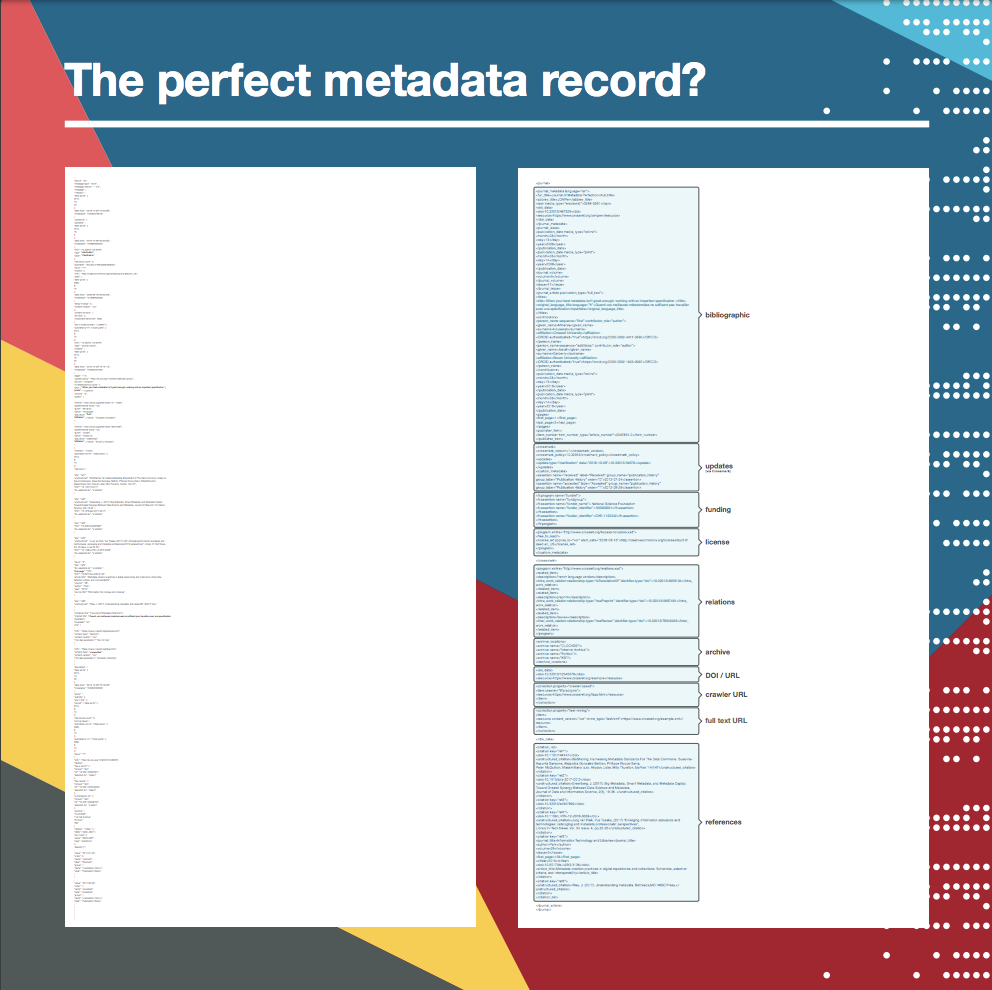The perfect metadata record is eight feet tall.