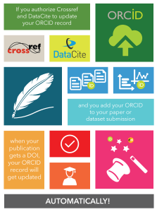 ORCID graphic